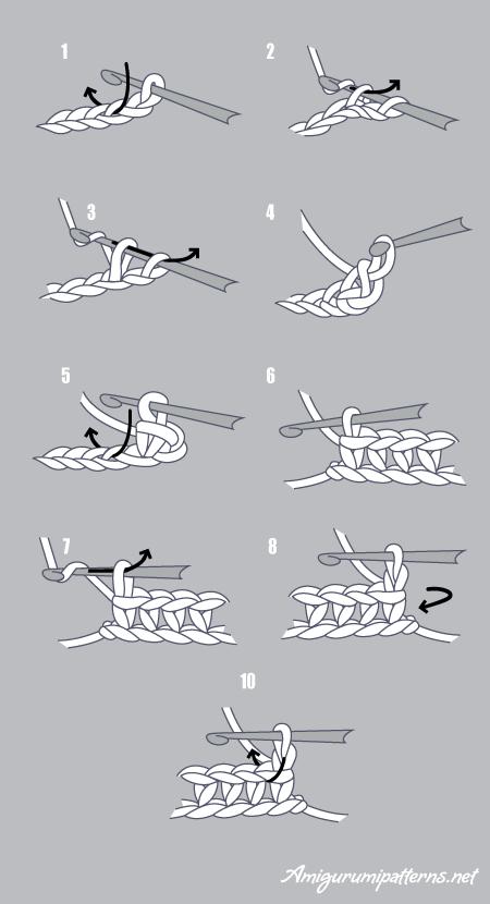 Single Crochet Instructions Amigurumipatternsnet