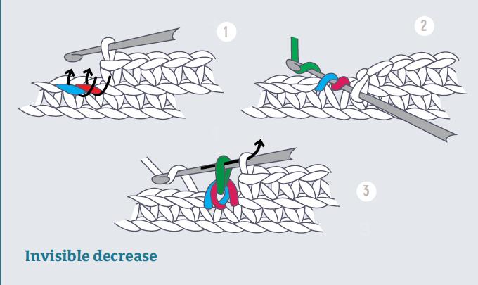 invisible) decrease Instructions - Amigurumipatterns net